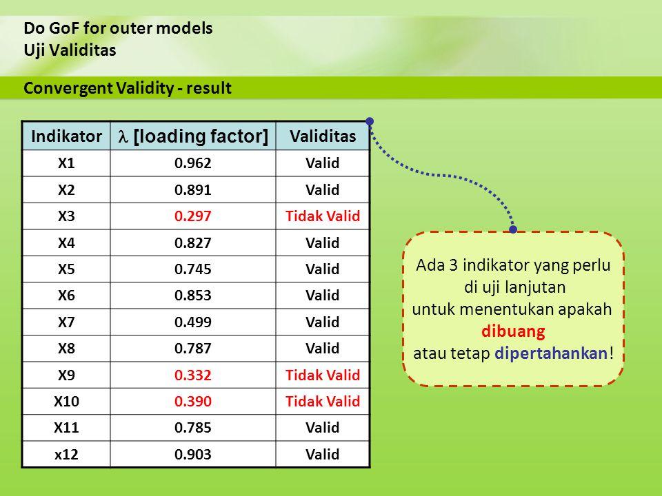 Convergent Validity - result Indikator  [loading factor] Validitas